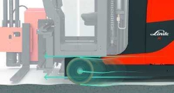 Active Stability Control