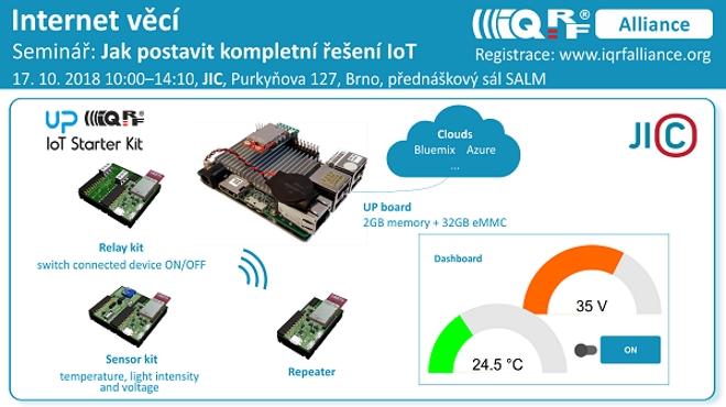 Seminář Jak postavit kompletní řešení IoT (Brno)